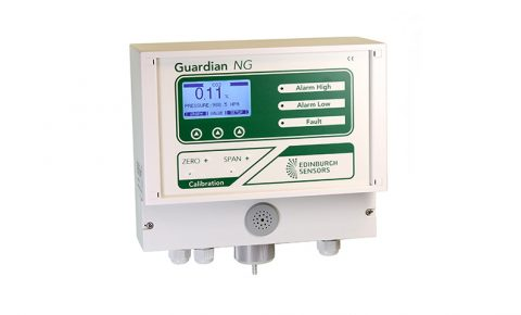 Gas Monitor: Guardian NG for CO2 Sensing in Nuclear Applications